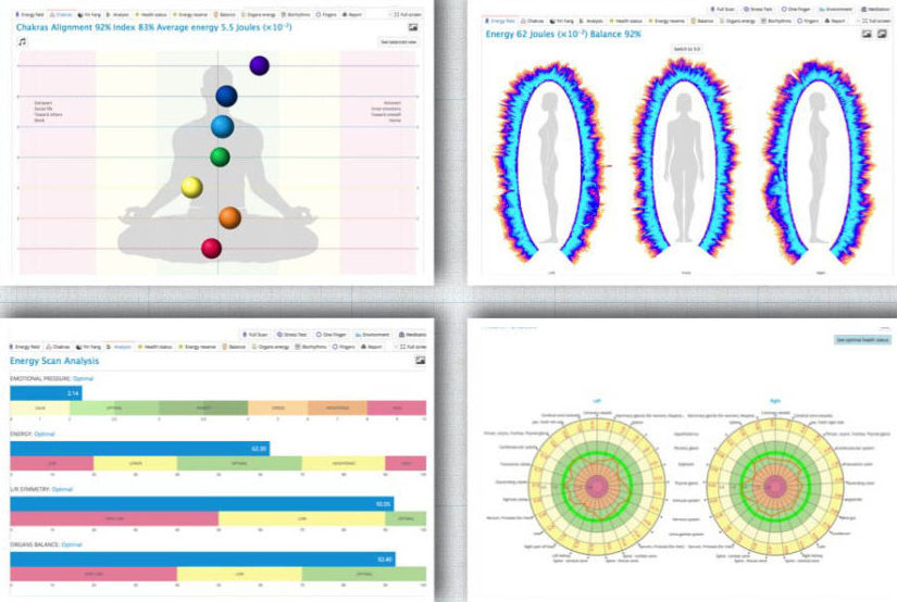 GDV Software by Dr. Korotkov